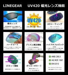 他の写真1: MADMAN タンザナイト - UV420 偏光レンズ